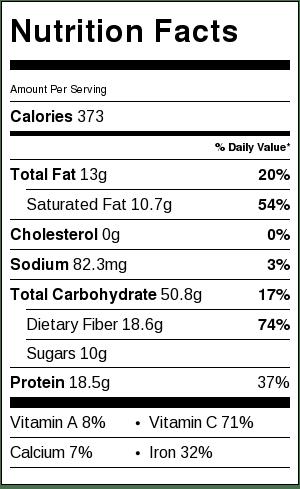 Coconut Cauli Stew nutrition data