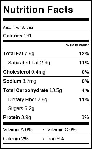 nutrition label for Peanut Butter Protein Bites