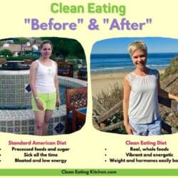 clean eating before and after infographic