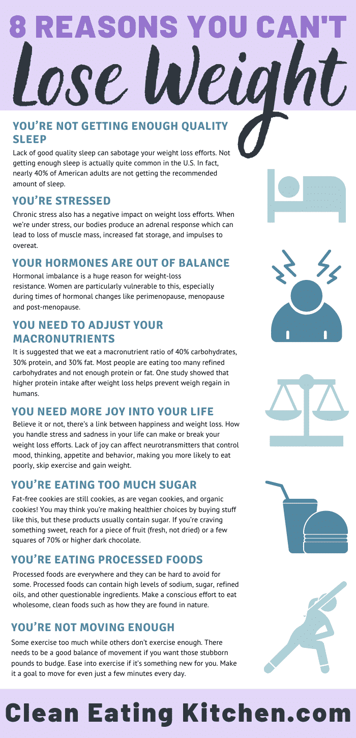 Cant Lose Weight No Matter What Infographic