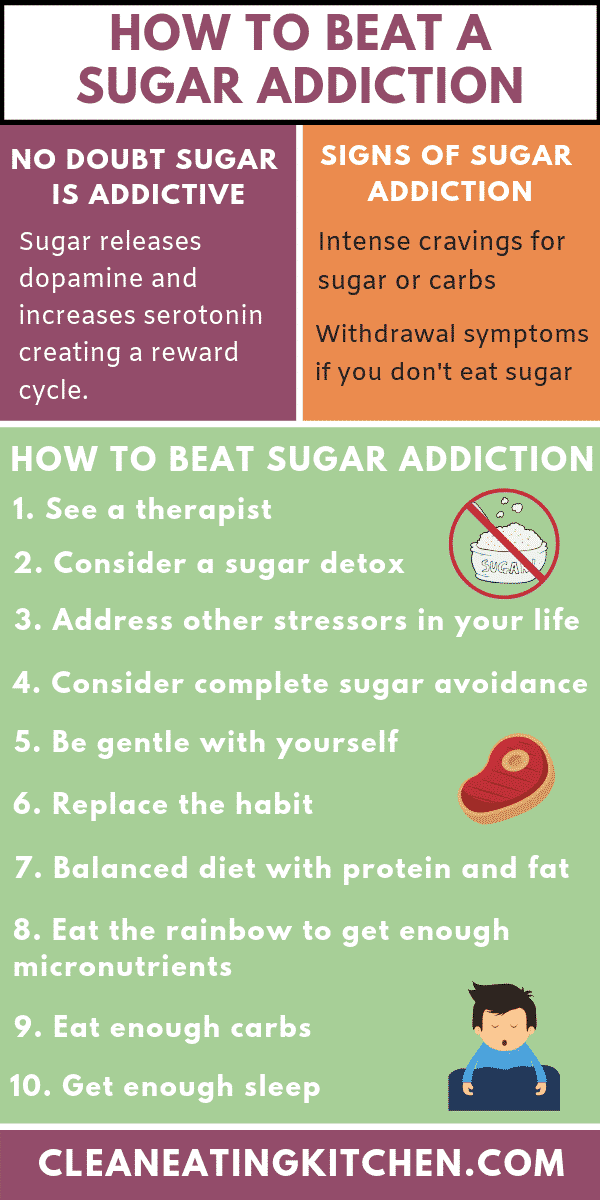 Image result for sugar addiction