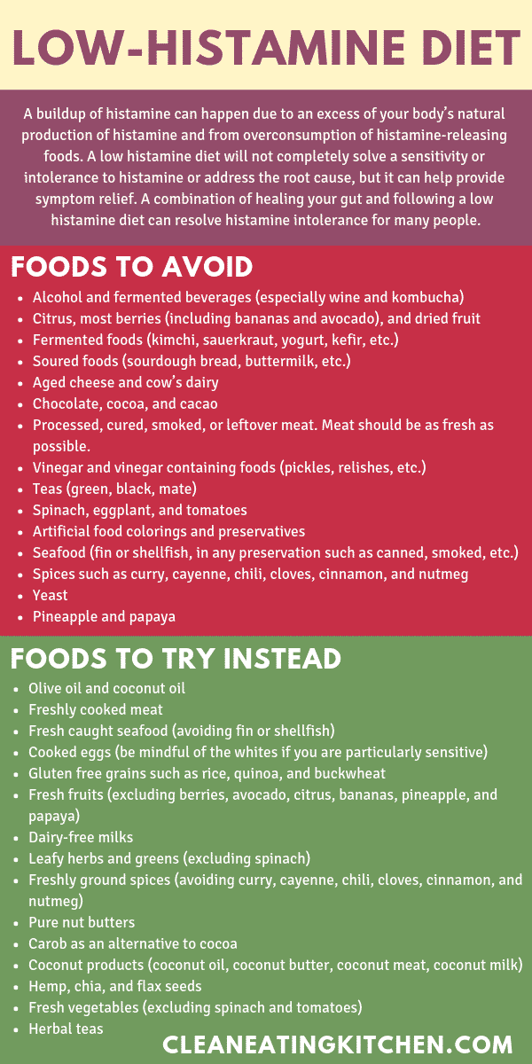 what to eat and what not to eat on a low histamine diet