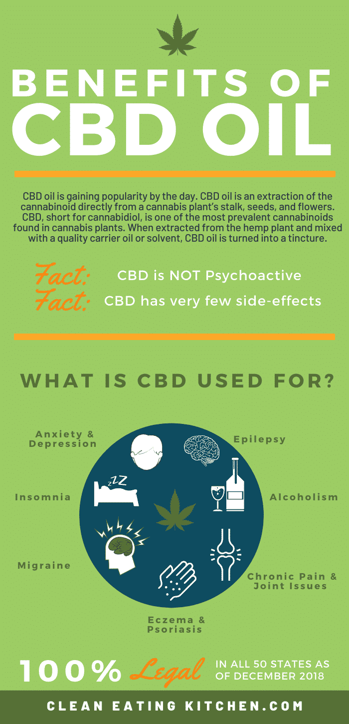 Our 5 Cbd Oil Benefits, According To Research – Eatingwell Ideas