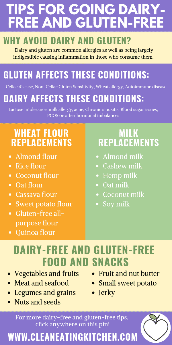 benefits of going gluten free and dairy free