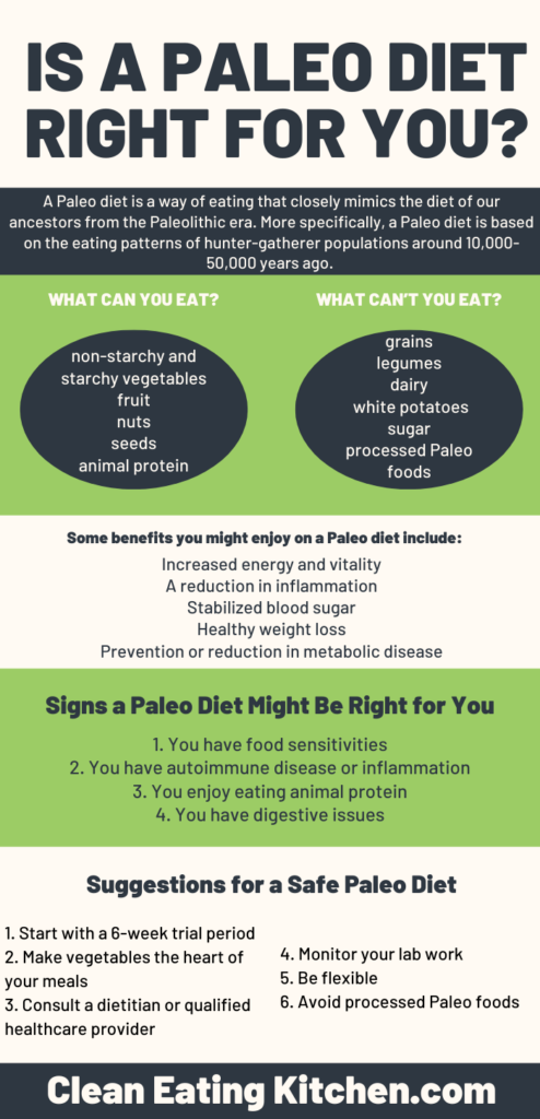 Is a Paleo Diet Right For You