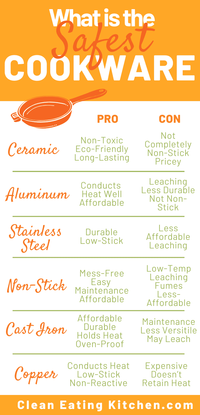 infographic explaining what is the safest cookware?