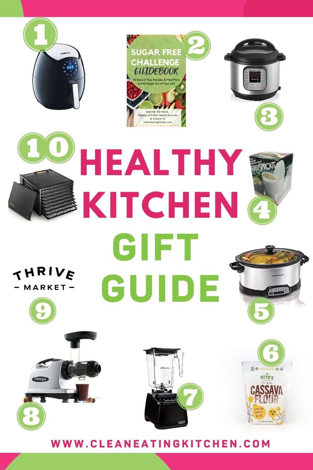 Infographic with Healthy Kitchen Gift Guide including unique and practical gifts for anyone who loves eating healthy foods or who wants to eat healthier.