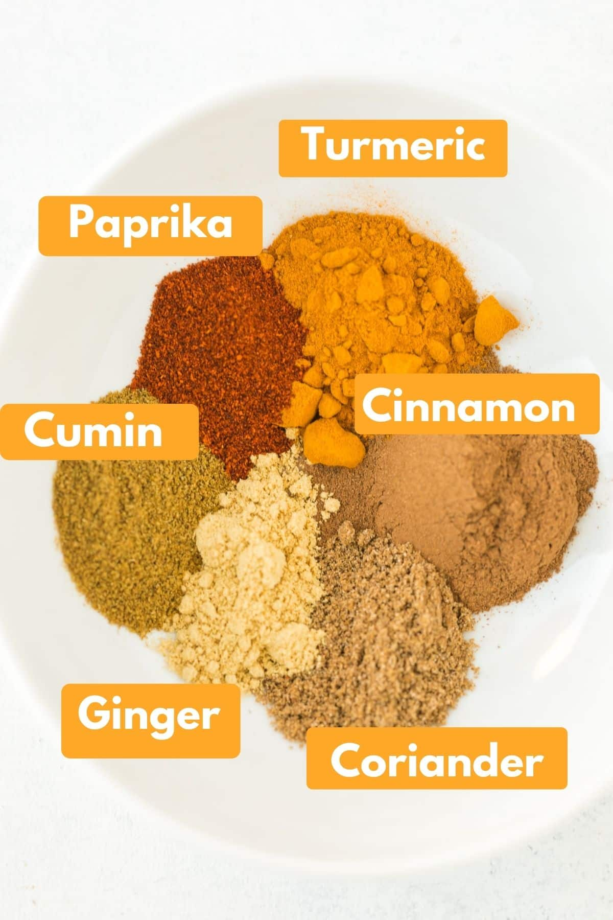 labeled photo with ingredients for anti-inflammatory spice blend