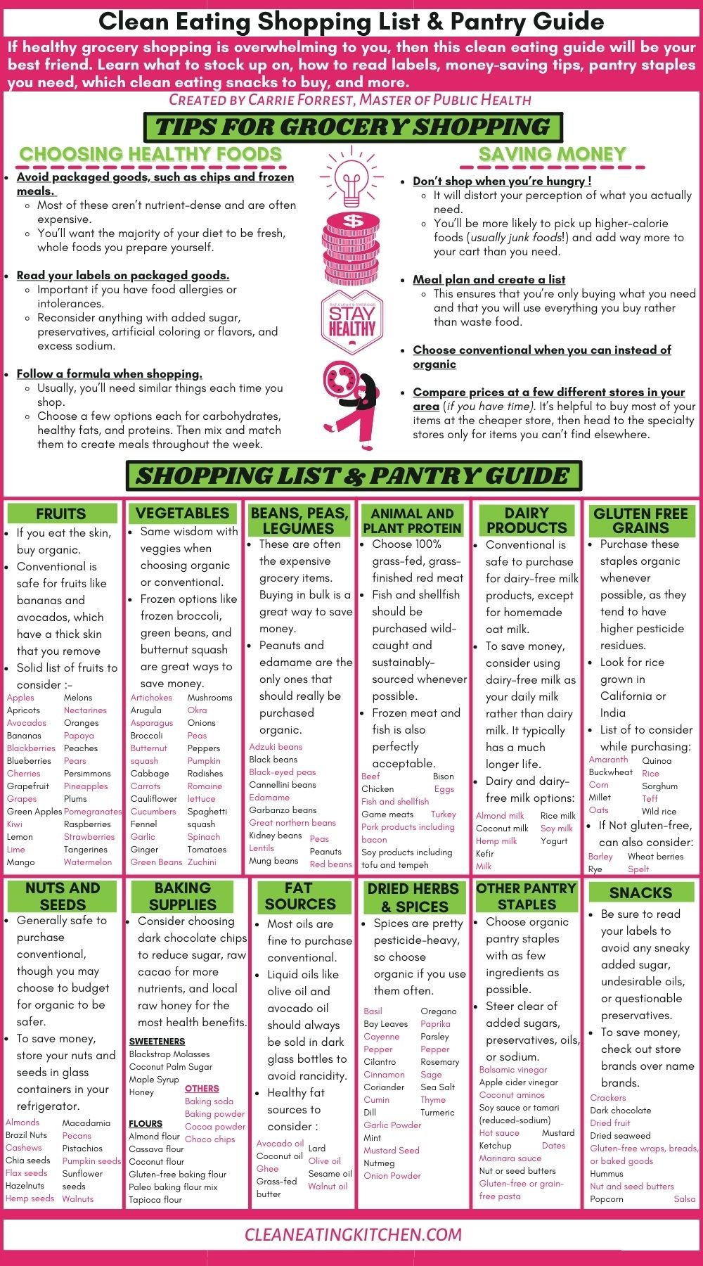 This list of clean eating foods includes everything you need for your healthy shopping list. Find fruits, veggies, beans, grains, baking supplies, and more in this comprehensive clean eating food list brought to you by Carrie Forrest, master's of public health and creator of Clean Eating Kitchen.