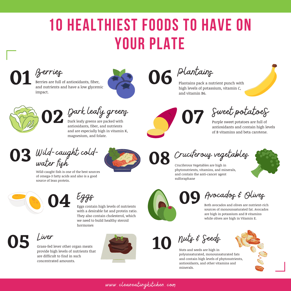 infographic detailing the 10 healthiest foods to have on your plate
