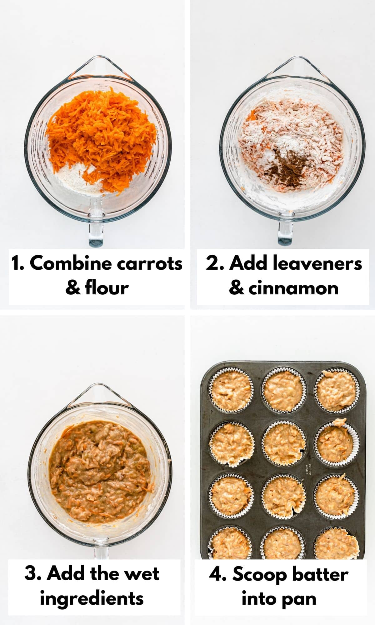 how to make muffin batter